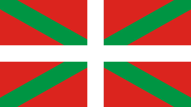 Basque words in English